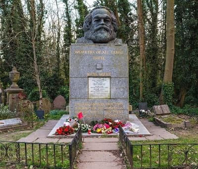 Karl Marx - Life, Theory, and Philosophy